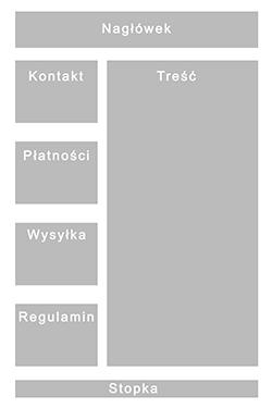 szablon aleegro-standard-m